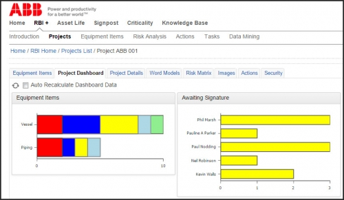 Case Study : ABB pRIME Toolkit Application