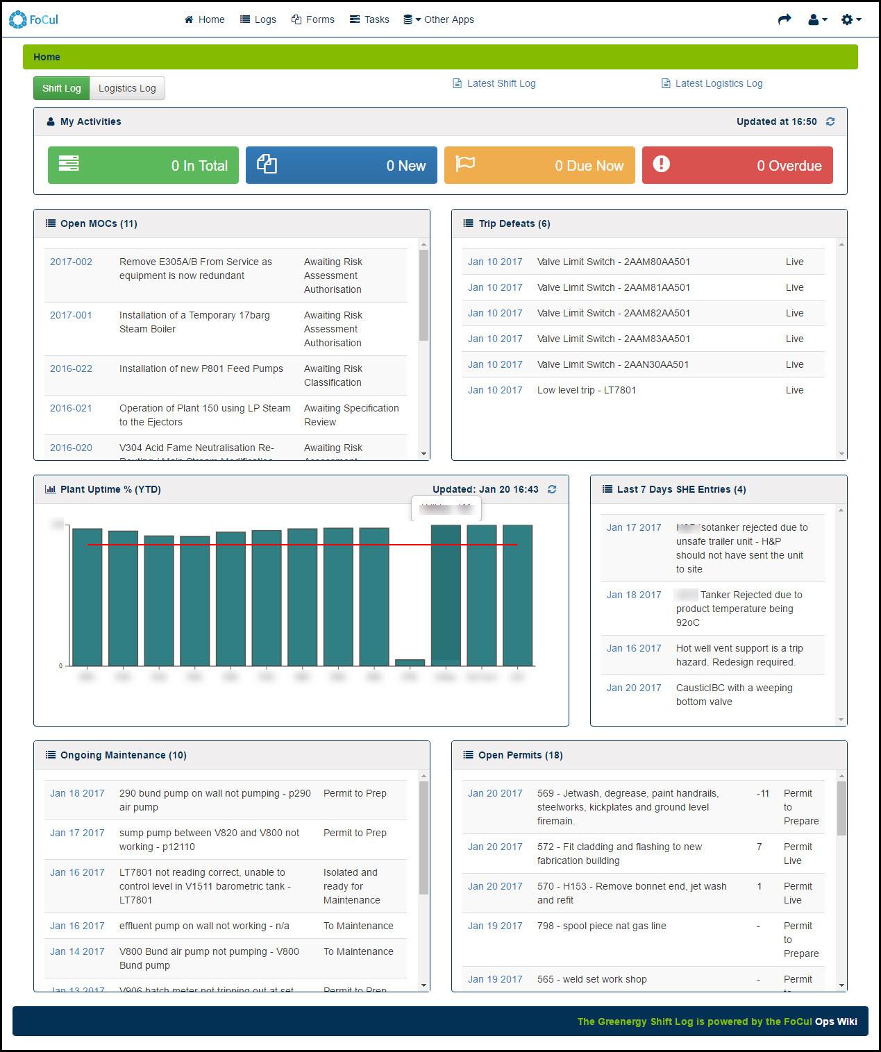 Operations wiki focul key functionality nvjuhfo Gallery